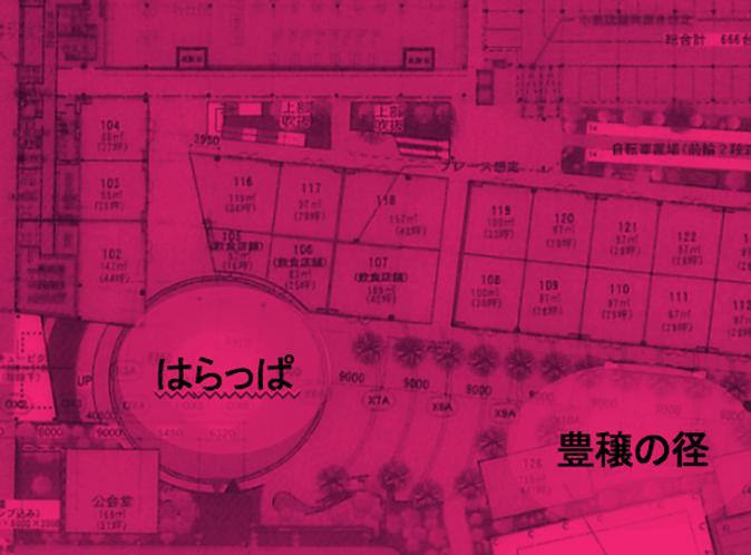 Plan development ofcommercial facility development